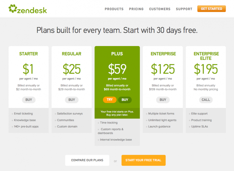 Optimization tips for Pricing Page