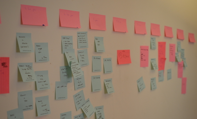 Planning a great workshop using Post-it notes