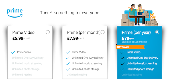 Amazon uses a membership programme to increase its share of customer