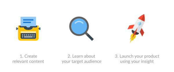 Using content marketing to build a minimum viable audience