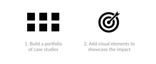 How to design a portfolio as an innovation consultant