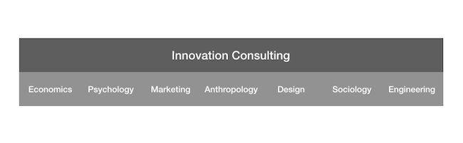 What's innovation consulting