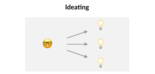 Ideating - Having product ideas